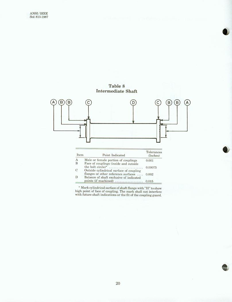 C3RlYW0tdHVyYmluZS1zY2hlbWF0aWMtZGlhZ3JhbQ also M1a2 besides Orbit Plots Centerline Diagrams Introduction likewise File Wind turbine size increase 1980 2011 also Metturbocharger. on turbine generator